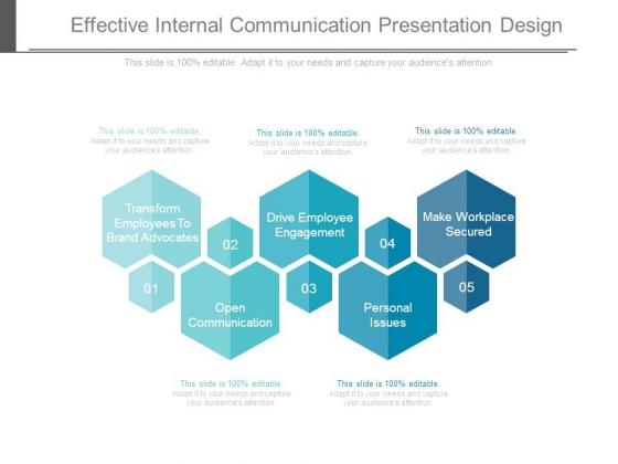 Effective Internal Communication Presentation Design
