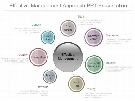 Effective Management Approach Ppt Presentation