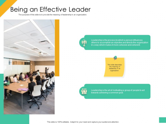 Effective Management Styles For Leaders Being An Effective Leader Template PDF