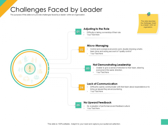 Effective Management Styles For Leaders Challenges Faced By Leader Graphics PDF