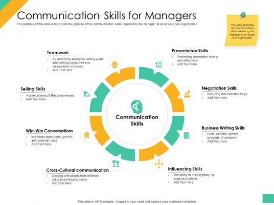Effective Management Styles For Leaders Communication Skills For Managers Ideas PDF