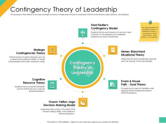 Effective Management Styles For Leaders Contingency Theory Of Leadership Formats PDF