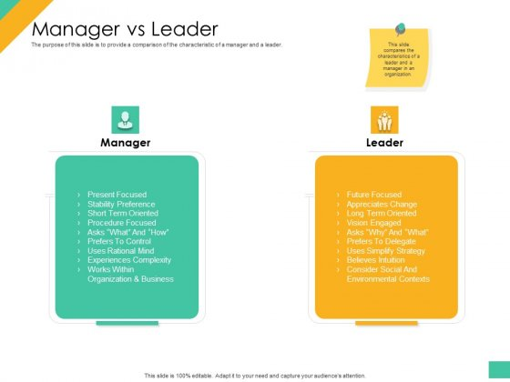 Effective Management Styles For Leaders Manager Vs Leader Infographics PDF