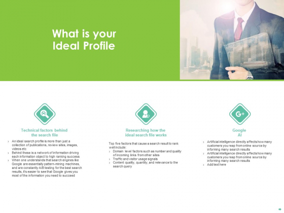 Effective Management What Is Your Ideal Profile Researching Ppt Infographics Portrait PDF