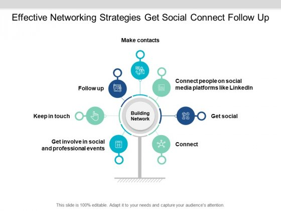Effective Networking Strategies Get Social Connect Follow Up Ppt PowerPoint Presentation Professional Guide