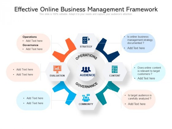 Effective Online Business Management Framework Ppt PowerPoint Presentation Gallery Aids PDF