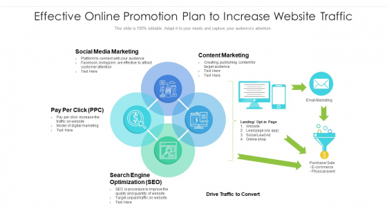 Effective Online Promotion Plan To Increase Website Traffic Ppt Infographics PDF