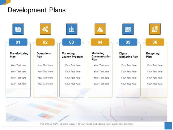 Effective Outcome Launch Roadmap Development Plans Ppt Infographics Graphics Download PDF