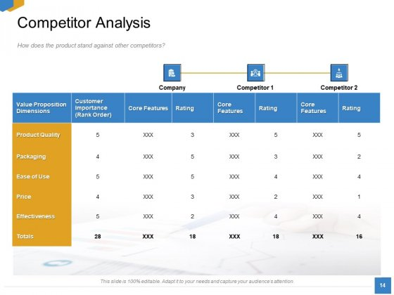 Effective_Outcome_Launch_Roadmap_Ppt_PowerPoint_Presentation_Complete_Deck_With_Slides_Slide_14