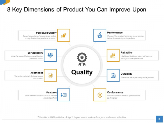Effective_Outcome_Launch_Roadmap_Ppt_PowerPoint_Presentation_Complete_Deck_With_Slides_Slide_8