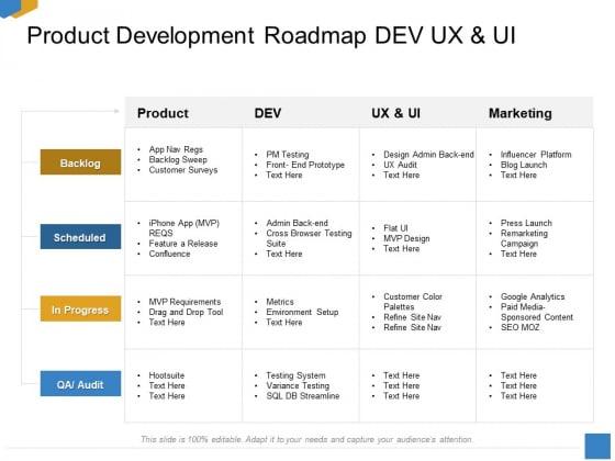 Effective Outcome Launch Roadmap Product Development Roadmap Dev UX And UI Microsoft PDF