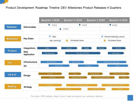 Effective Outcome Launch Roadmap Product Development Roadmap Timeline Dev Milestones Product Releases Portrait PDF