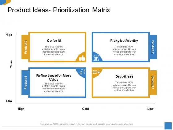 Effective Outcome Launch Roadmap Product Ideas Prioritization Matrix Ppt Styles Background Images PDF