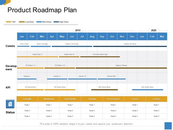 Effective Outcome Launch Roadmap Product Roadmap Plan Ppt Styles Background Designs PDF