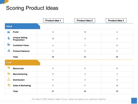 Effective Outcome Launch Roadmap Scoring Product Ideas Ppt Model Design Inspiration PDF