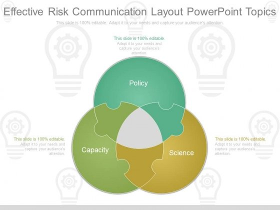Effective Risk Communication Layout Powerpoint Topics