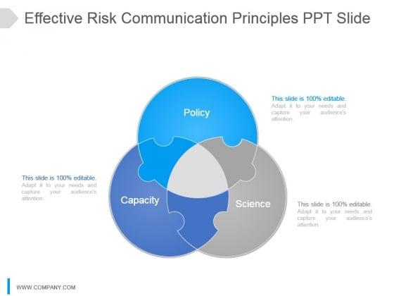 Effective Risk Communication Principles Ppt Slide