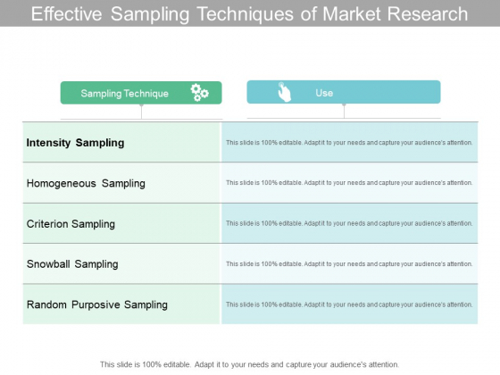 Effective Sampling Techniques Of Market Research Ppt PowerPoint Presentation Outline Background Images