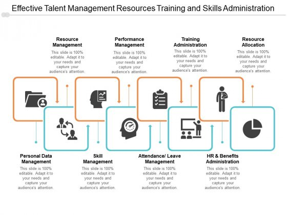 Effective Talent Management Resources Training And Skills Administration Ppt PowerPoint Presentation Summary Outline