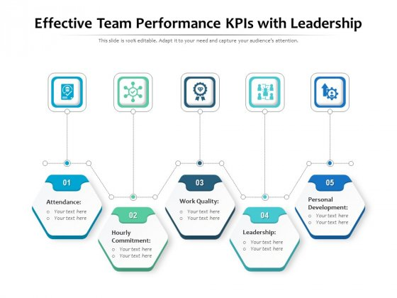 Effective Team Performance KPIs With Leadership Ppt PowerPoint Presentation Slides Graphics Pictures PDF