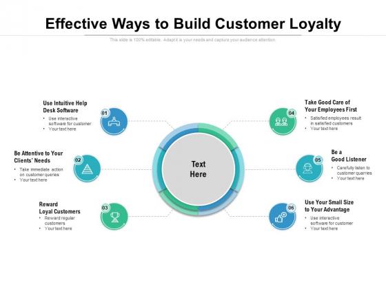 Effective Ways To Build Customer Loyalty Ppt PowerPoint Presentation Layouts Smartart PDF