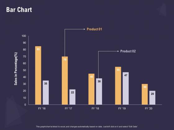 Effective Workforce Management Bar Chart Ppt PowerPoint Presentation Inspiration Brochure PDF