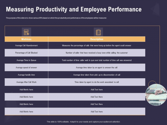 Effective Workforce Management Measuring Productivity And Employee Performance Ppt PowerPoint Presentation Ideas Visuals PDF