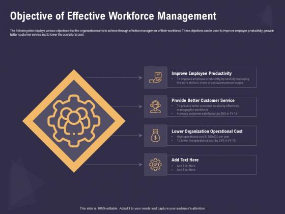 Effective Workforce Management Objective Of Effective Workforce Management Ppt PowerPoint Presentation Slides Professional PDF