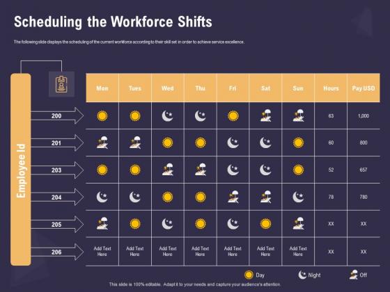 Effective Workforce Management Scheduling The Workforce Shifts Ppt PowerPoint Presentation Summary Format Ideas PDF