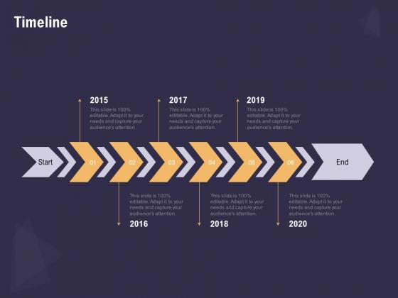 Effective Workforce Management Timeline Ppt PowerPoint Presentation Outline Ideas PDF