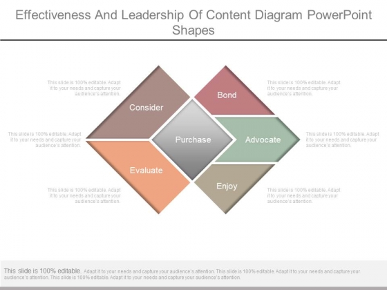 Effectiveness And Leadership Of Content Diagram Powerpoint Shapes