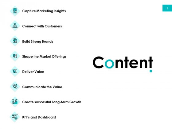 Effectivity_Associated_To_Target_Market_Content_Ppt_Layouts_Graphics_Download_PDF_Slide_1