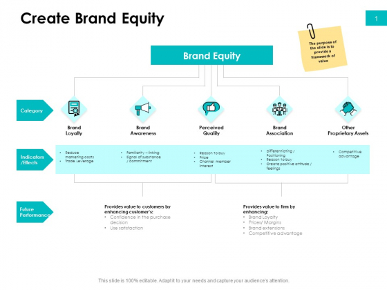 Effectivity Associated To Target Market Create Brand Equity Ppt Infographics Demonstration PDF