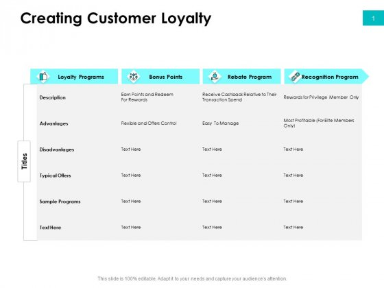Effectivity Associated To Target Market Creating Customer Loyalty Ppt Pictures Design Inspiration PDF