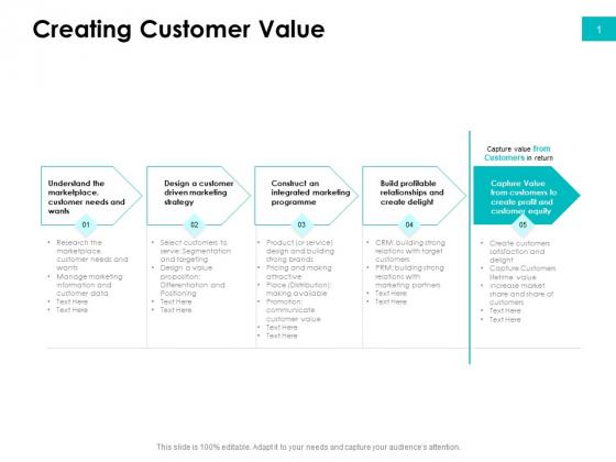 Effectivity Associated To Target Market Creating Customer Value Ppt Portfolio Slides PDF