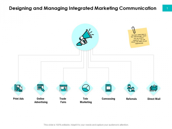 Effectivity Associated To Target Market Designing And Managing Integrated Marketing Communication Ppt Professional Deck PDF