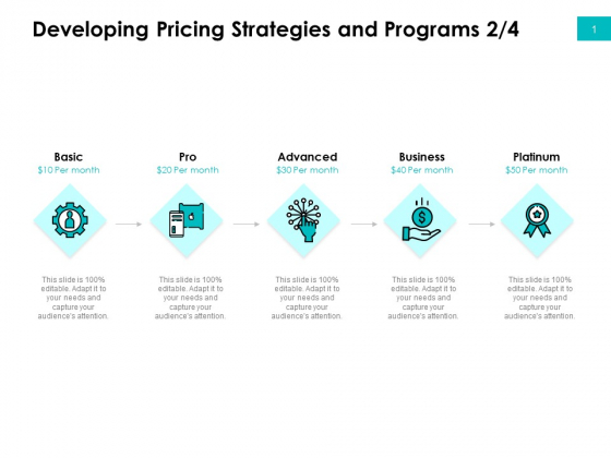 Effectivity Associated To Target Market Developing Pricing Strategies And Programs Basic Infographics PDF