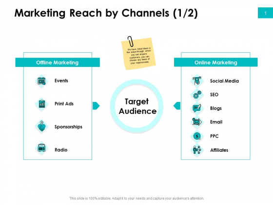 Effectivity_Associated_To_Target_Market_Marketing_Reach_By_Channels_Events_Ppt_Slides_Mockup_PDF_Slide_1