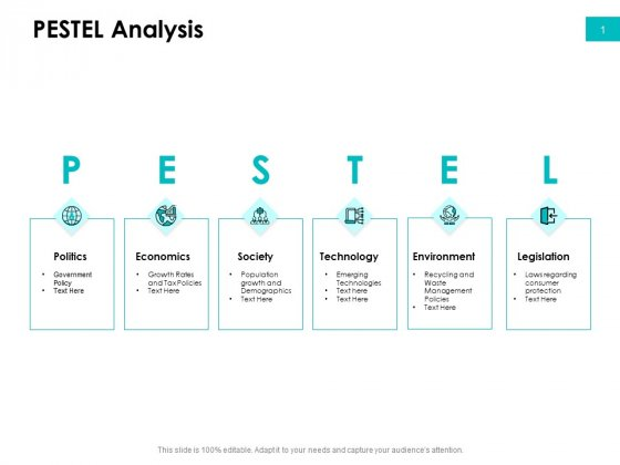Effectivity Associated To Target Market PESTEL Analysis Ppt Slides Infographic Template PDF