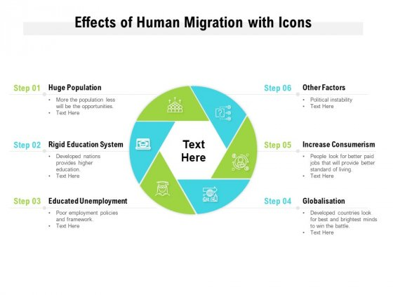 Effects Of Human Migration With Icons Ppt PowerPoint Presentation Ideas Inspiration