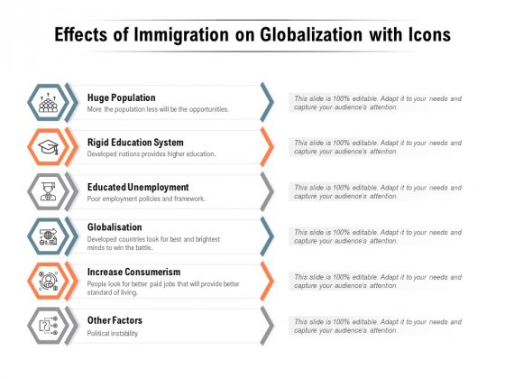 Effects Of Immigration On Globalization With Icons Ppt PowerPoint Presentation Show Vector