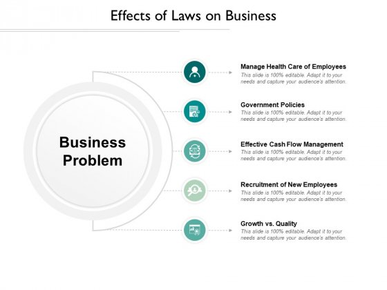 Effects Of Laws On Business Ppt Powerpoint Presentation Visual Aids Icon