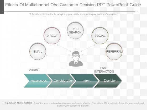 Effects Of Multichannel One Customer Decision Ppt Powerpoint Guide