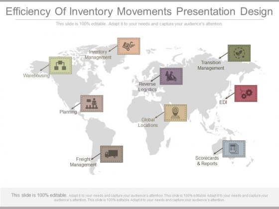Efficiency Of Inventory Movements Presentation Design