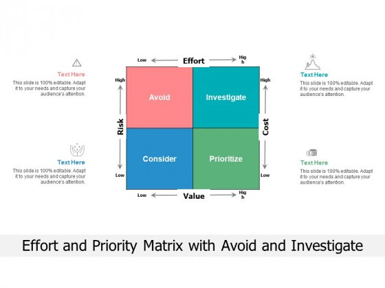 Effort And Priority Matrix With Avoid And Investigate Ppt Powerpoint Presentation Slides Sample Pdf