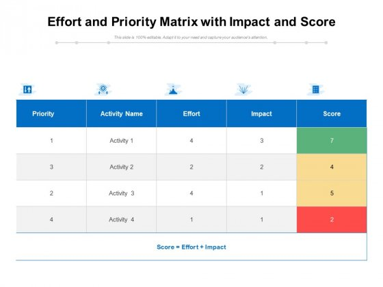 Effort And Priority Matrix With Impact And Score Ppt Powerpoint Presentation Infographic Template Show Pdf