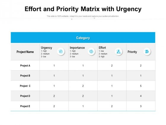 Effort And Priority Matrix With Urgency Ppt Powerpoint Presentation Styles Elements Pdf