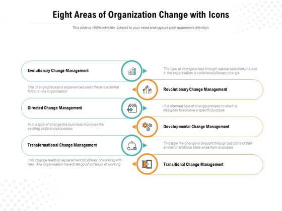 Eight Areas Of Organization Change With Icons Ppt PowerPoint Presentation Icon Slideshow