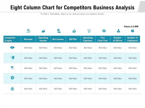 Eight Column Chart For Competitors Business Analysis Ppt PowerPoint Presentation Gallery Format PDF