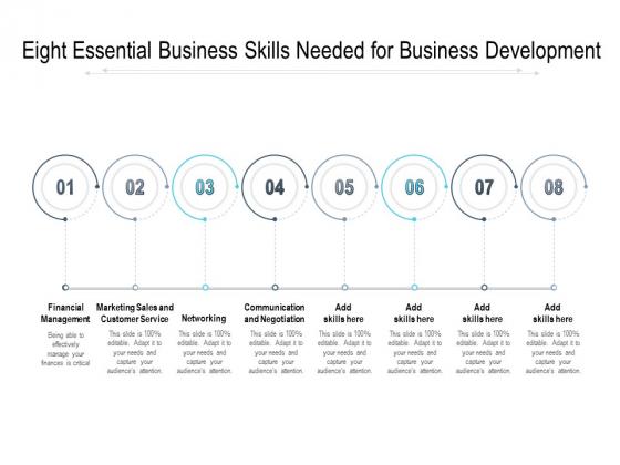 Eight Essential Business Skills Needed For Business Development Ppt PowerPoint Presentation Portfolio Visuals